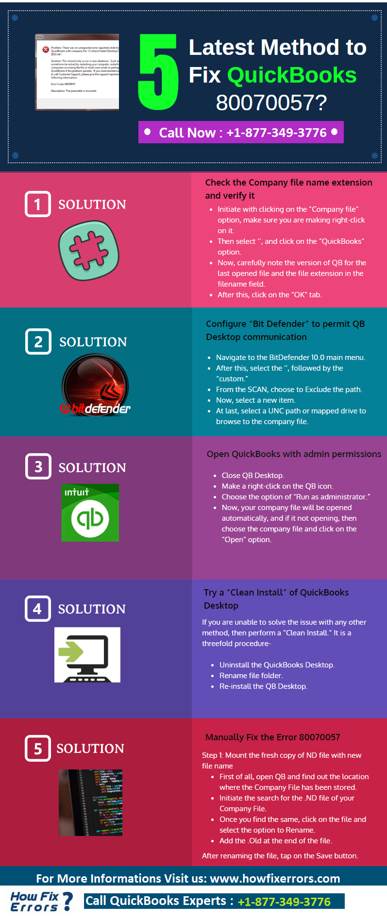 QuickBooks Error 80070057 - Infographic
