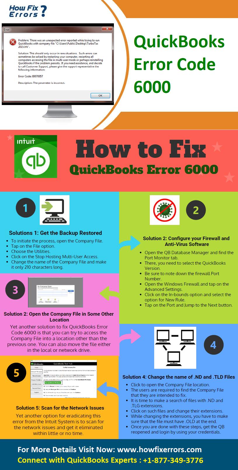 QuickBooks-Error-Code-6000-Infographics