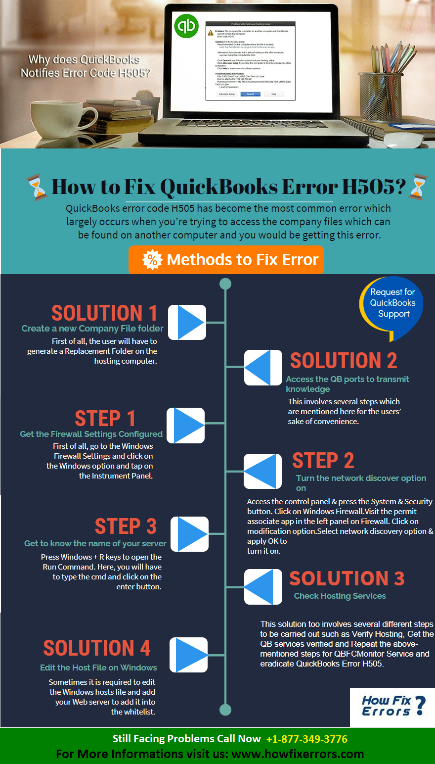 QuickBooks Error H505 (Infographic)